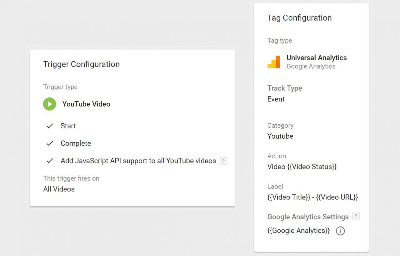 youtube-views -